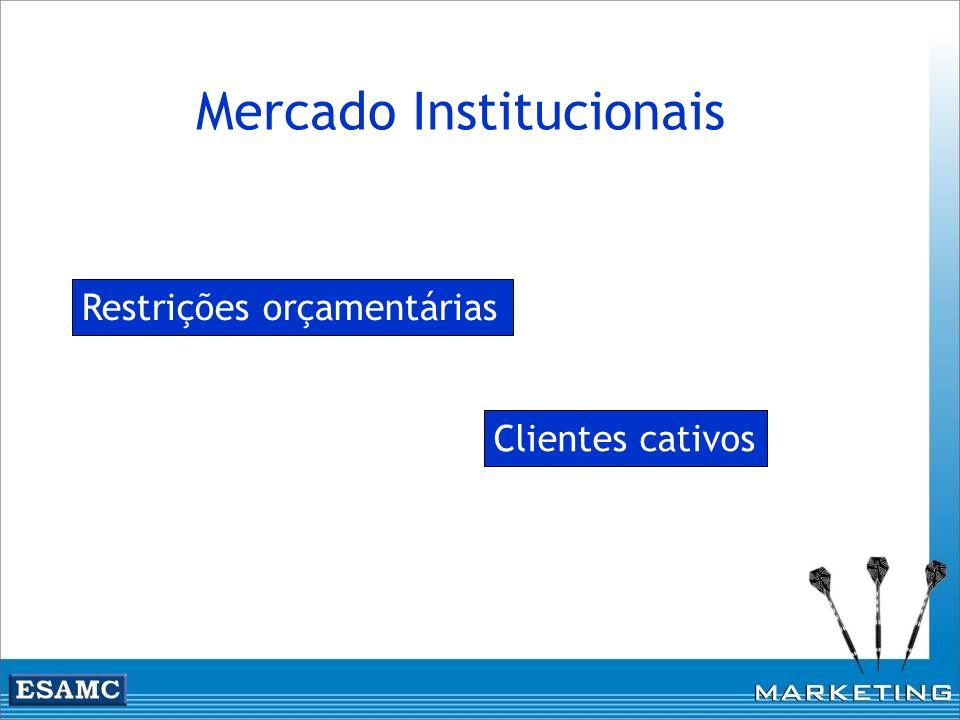 Mercado Institucionais Restrições orçamentárias Clientes cativos