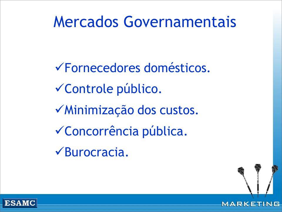 Fornecedores domésticos. Controle público. Minimização dos custos. Concorrência pública. Burocracia. Mercados Governamentais