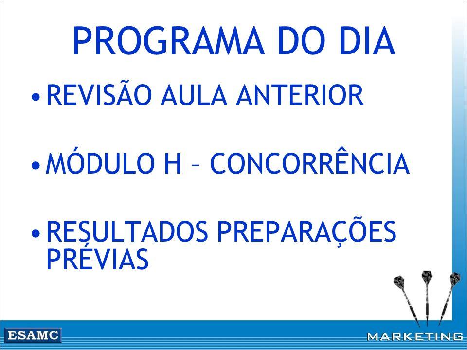 PROGRAMA DO DIA REVISÃO AULA ANTERIOR MÓDULO H – CONCORRÊNCIA RESULTADOS PREPARAÇÕES PRÉVIAS
