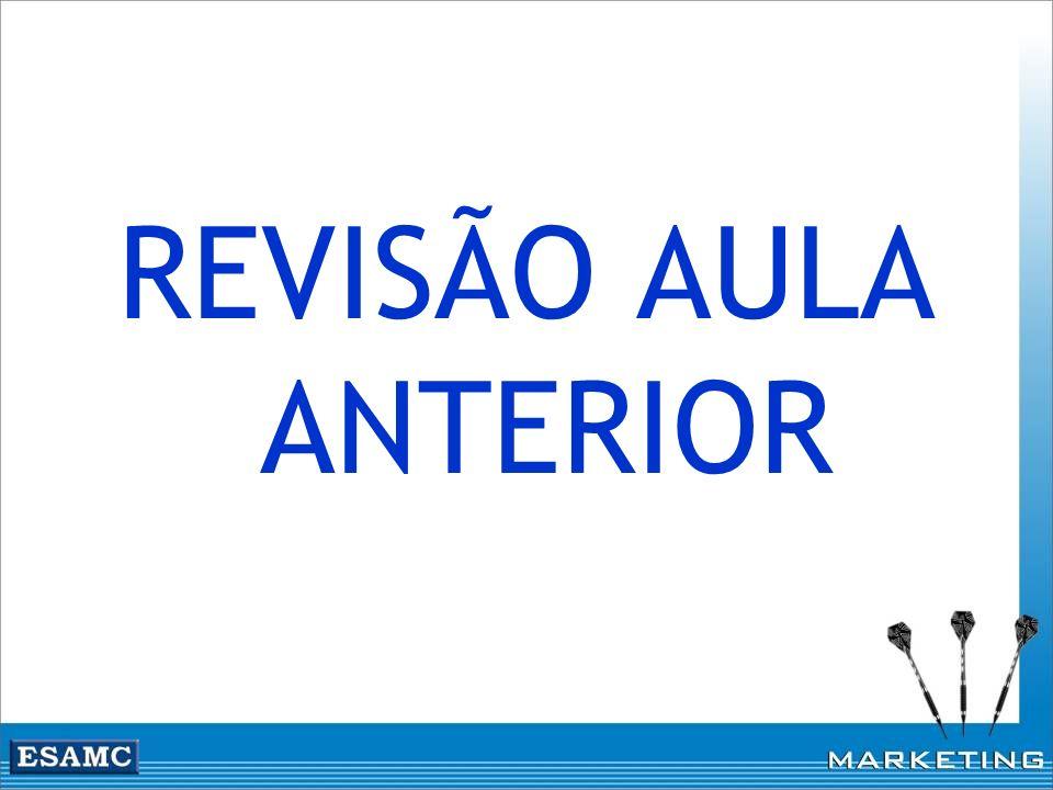 REVISÃO AULA ANTERIOR