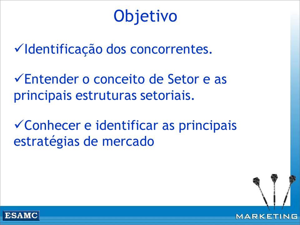 Objetivo Identificação dos concorrentes. Entender o conceito de Setor e as principais estruturas setoriais. Conhecer e identificar as principais estra