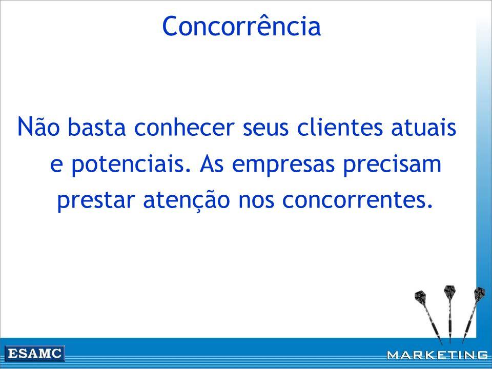 Concorrência N ão basta conhecer seus clientes atuais e potenciais. As empresas precisam prestar atenção nos concorrentes.