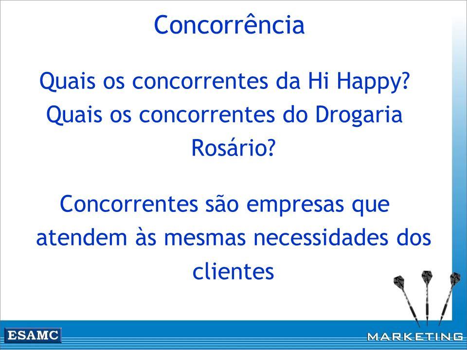 Concorrência Quais os concorrentes da Hi Happy? Quais os concorrentes do Drogaria Rosário? Concorrentes são empresas que atendem às mesmas necessidade
