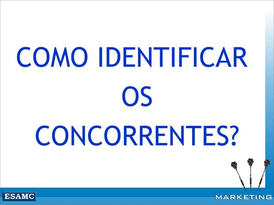 COMO IDENTIFICAR OS CONCORRENTES?