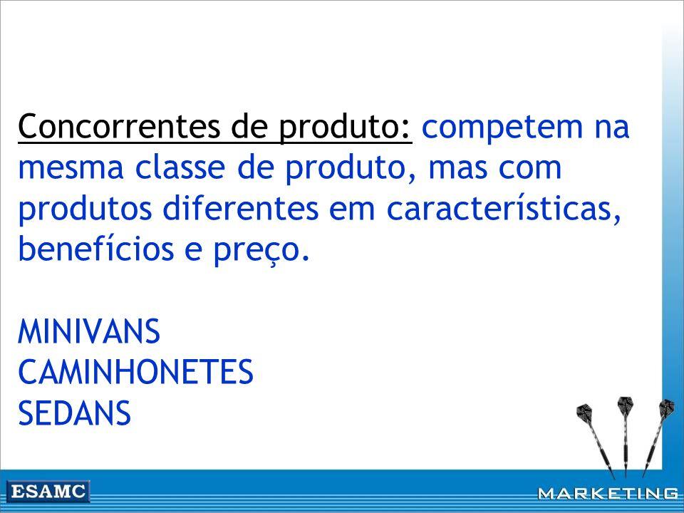 Concorrentes de produto: competem na mesma classe de produto, mas com produtos diferentes em características, benefícios e preço. MINIVANS CAMINHONETE