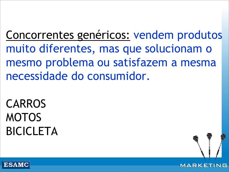 Concorrentes genéricos: vendem produtos muito diferentes, mas que solucionam o mesmo problema ou satisfazem a mesma necessidade do consumidor. CARROS