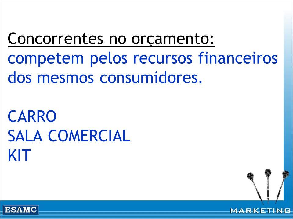 Concorrentes no orçamento: competem pelos recursos financeiros dos mesmos consumidores. CARRO SALA COMERCIAL KIT