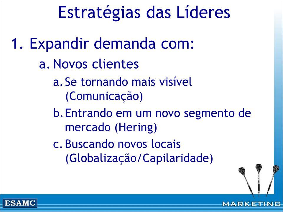 1.Expandir demanda com: a.Novos clientes a.Se tornando mais visível (Comunicação) b.Entrando em um novo segmento de mercado (Hering) c.Buscando novos