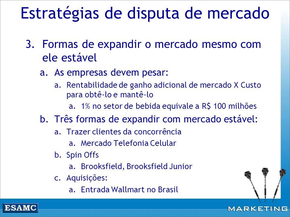 Estratégias de disputa de mercado 3.Formas de expandir o mercado mesmo com ele estável a.As empresas devem pesar: a.Rentabilidade de ganho adicional d