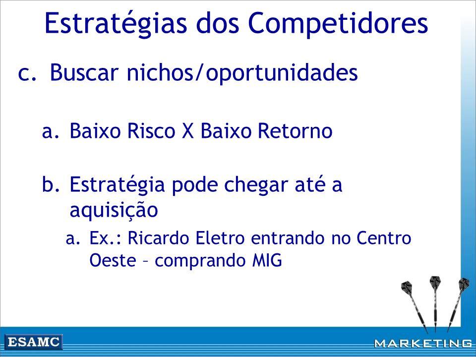 Estratégias dos Competidores c.Buscar nichos/oportunidades a.Baixo Risco X Baixo Retorno b.Estratégia pode chegar até a aquisição a.Ex.: Ricardo Eletr