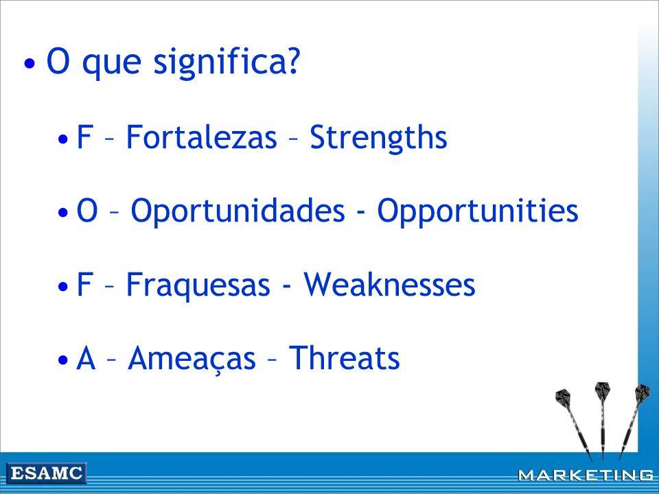 O que significa? F – Fortalezas – Strengths O – Oportunidades - Opportunities F – Fraquesas - Weaknesses A – Ameaças – Threats