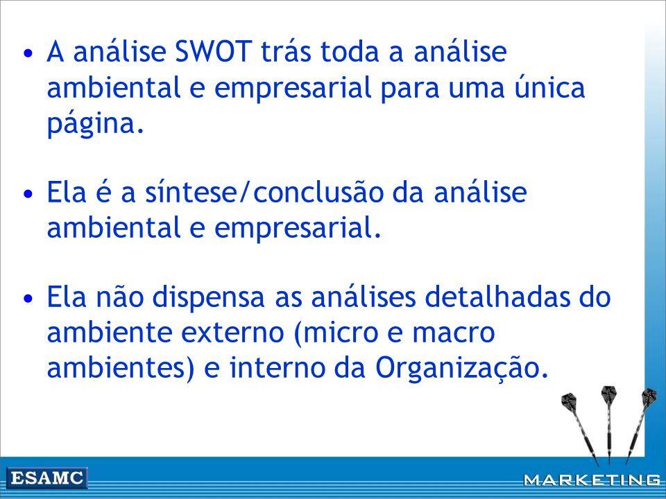 A análise SWOT trás toda a análise ambiental e empresarial para uma única página. Ela é a síntese/conclusão da análise ambiental e empresarial. Ela nã