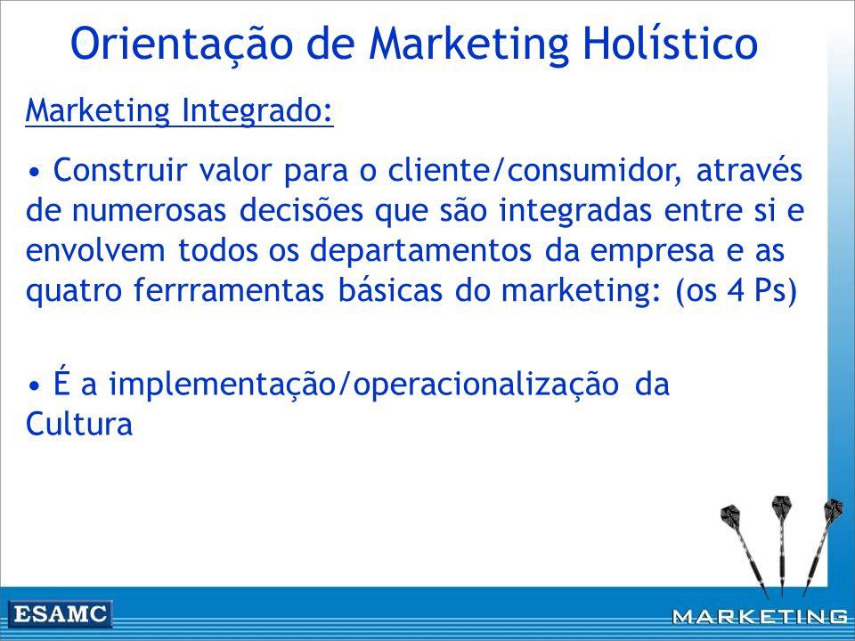 Marketing Integrado: Construir valor para o cliente/consumidor, através de numerosas decisões que são integradas entre si e envolvem todos os departam