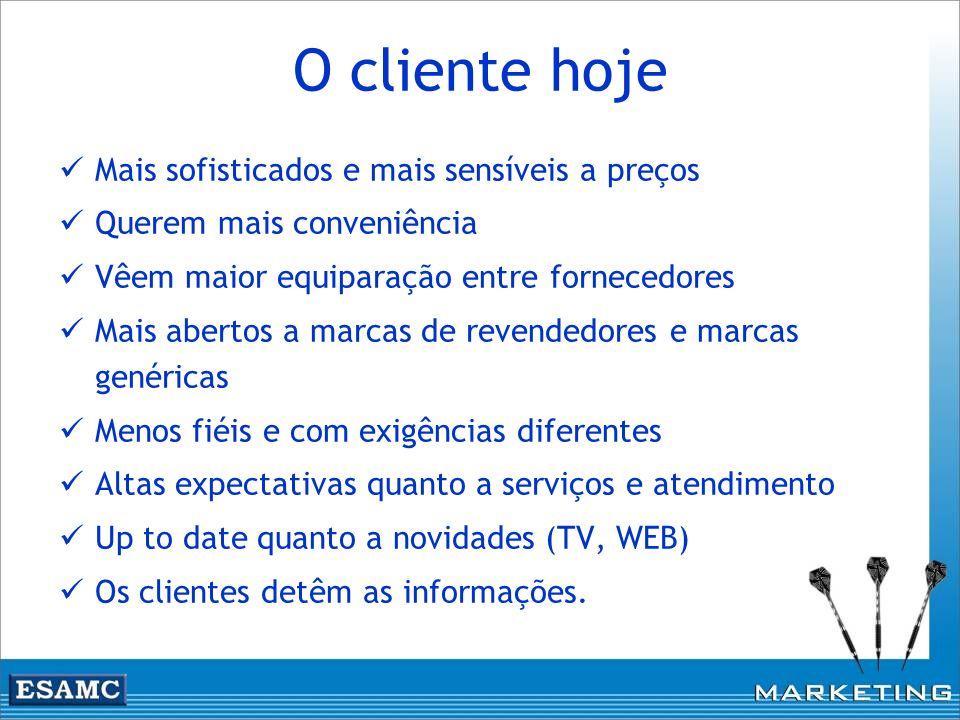 Desafios dos Profissionais de Marketing Como podemos identificar e escolher o(s) segmento(s) certo(s) de mercado a servir.