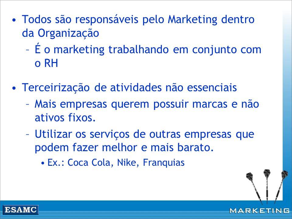 Todos são responsáveis pelo Marketing dentro da Organização –É o marketing trabalhando em conjunto com o RH Terceirização de atividades não essenciais