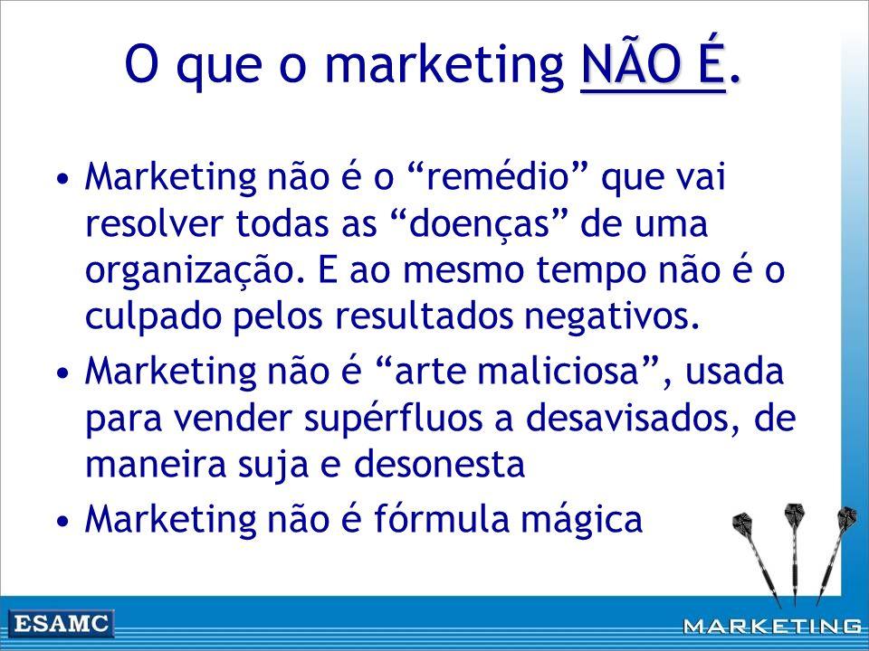 Marketing não é o remédio que vai resolver todas as doenças de uma organização. E ao mesmo tempo não é o culpado pelos resultados negativos. Marketing