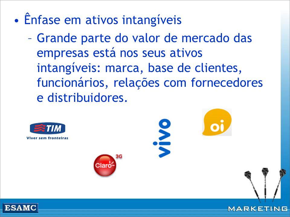 Ênfase em ativos intangíveis –Grande parte do valor de mercado das empresas está nos seus ativos intangíveis: marca, base de clientes, funcionários, r