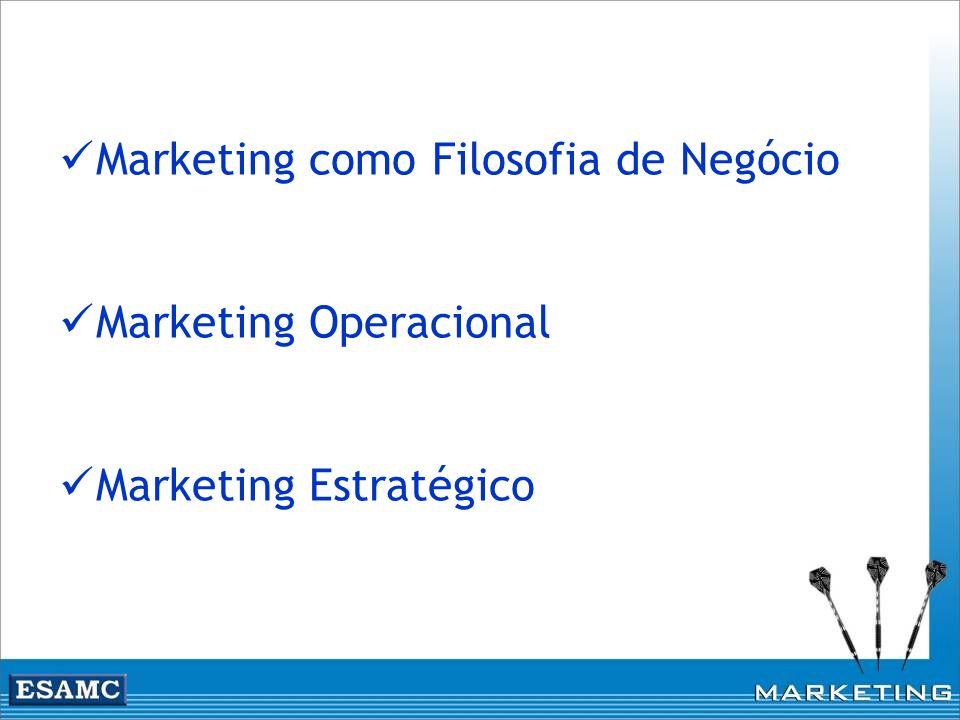 Marketing como Filosofia de Negócio Marketing Operacional Marketing Estratégico