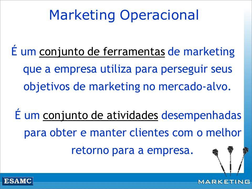 É um conjunto de ferramentas de marketing que a empresa utiliza para perseguir seus objetivos de marketing no mercado-alvo. Marketing Operacional É um