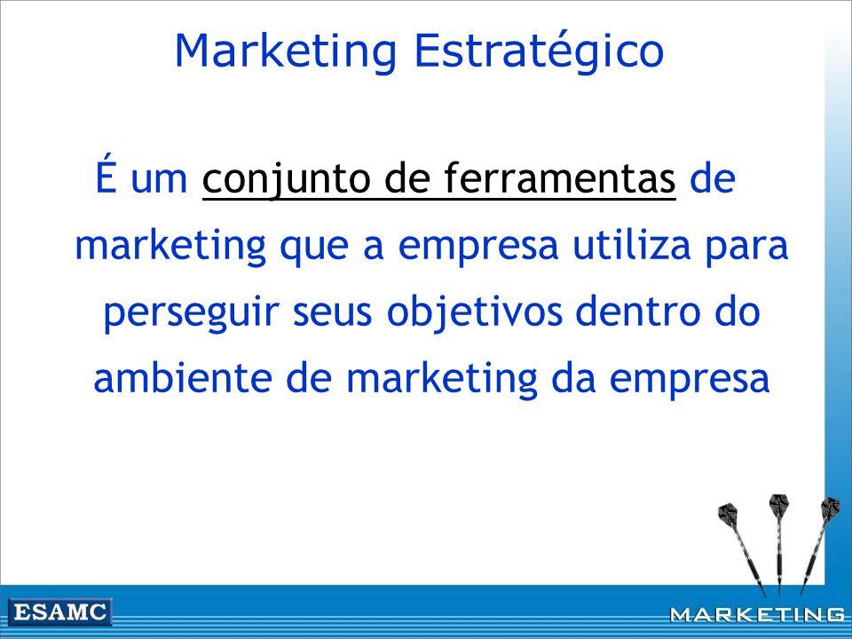 É um conjunto de ferramentas de marketing que a empresa utiliza para perseguir seus objetivos dentro do ambiente de marketing da empresa Marketing Est