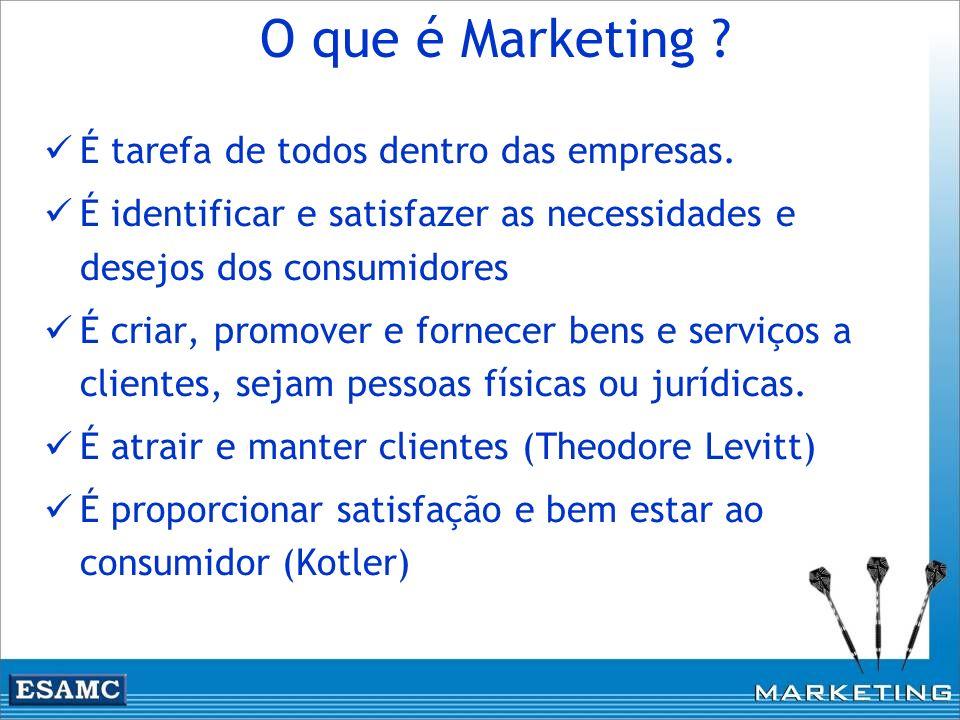 Orientações da empresa para o mercado Orientação de Produção.