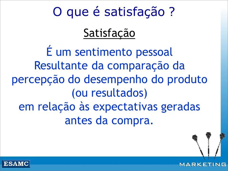 Satisfação É um sentimento pessoal Resultante da comparação da percepção do desempenho do produto (ou resultados) em relação às expectativas geradas a