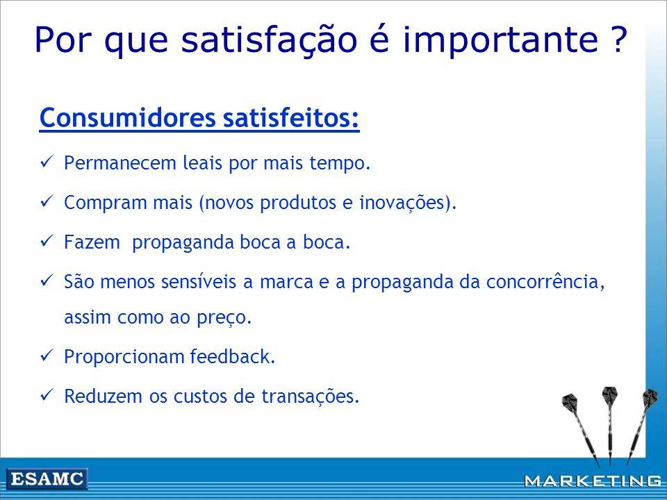 Por que satisfação é importante ? Consumidores satisfeitos: Permanecem leais por mais tempo. Compram mais (novos produtos e inovações). Fazem propagan