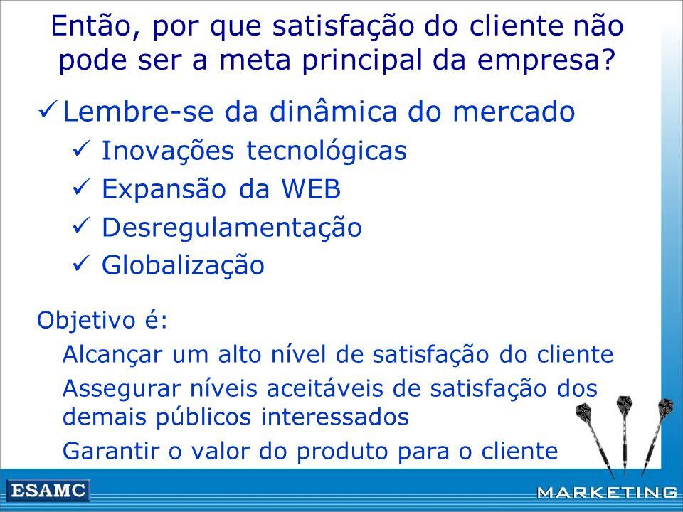 Então, por que satisfação do cliente não pode ser a meta principal da empresa? Lembre-se da dinâmica do mercado Inovações tecnológicas Expansão da WEB