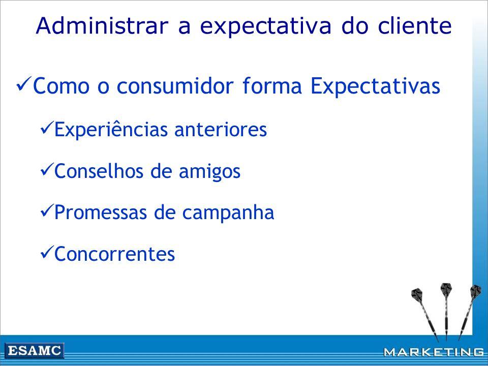 Administrar a expectativa do cliente Como o consumidor forma Expectativas Experiências anteriores Conselhos de amigos Promessas de campanha Concorrent