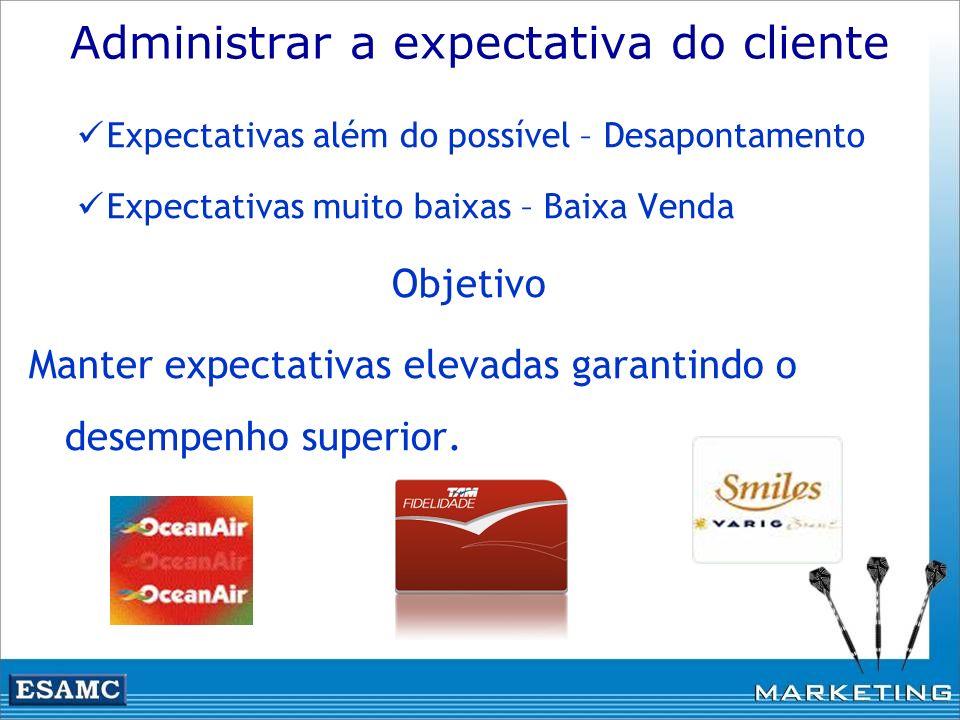 Administrar a expectativa do cliente Expectativas além do possível – Desapontamento Expectativas muito baixas – Baixa Venda Objetivo Manter expectativ