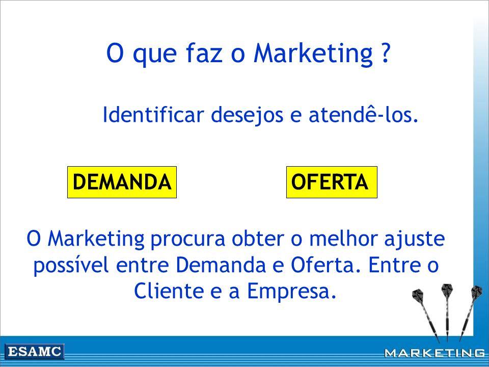 O que faz o Marketing ? Identificar desejos e atendê-los. DEMANDAOFERTA O Marketing procura obter o melhor ajuste possível entre Demanda e Oferta. Ent