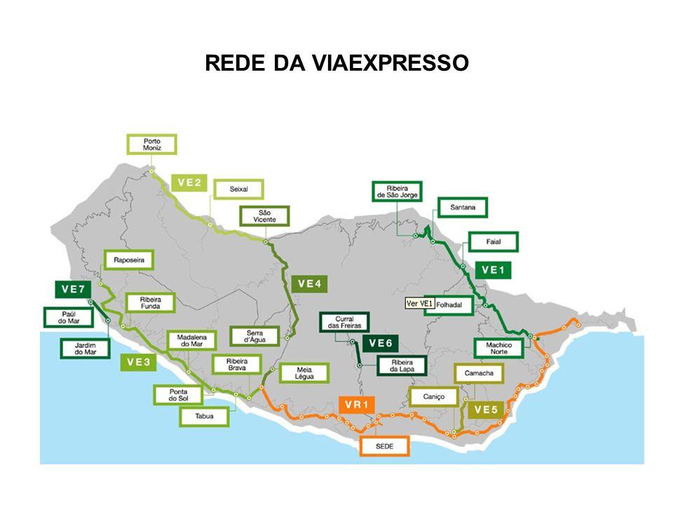 BIBIOGRAFIA Trabalho elaborado por: Eusébio Góis Rui Fernandes http://www.viaexpresso.com/rede.html