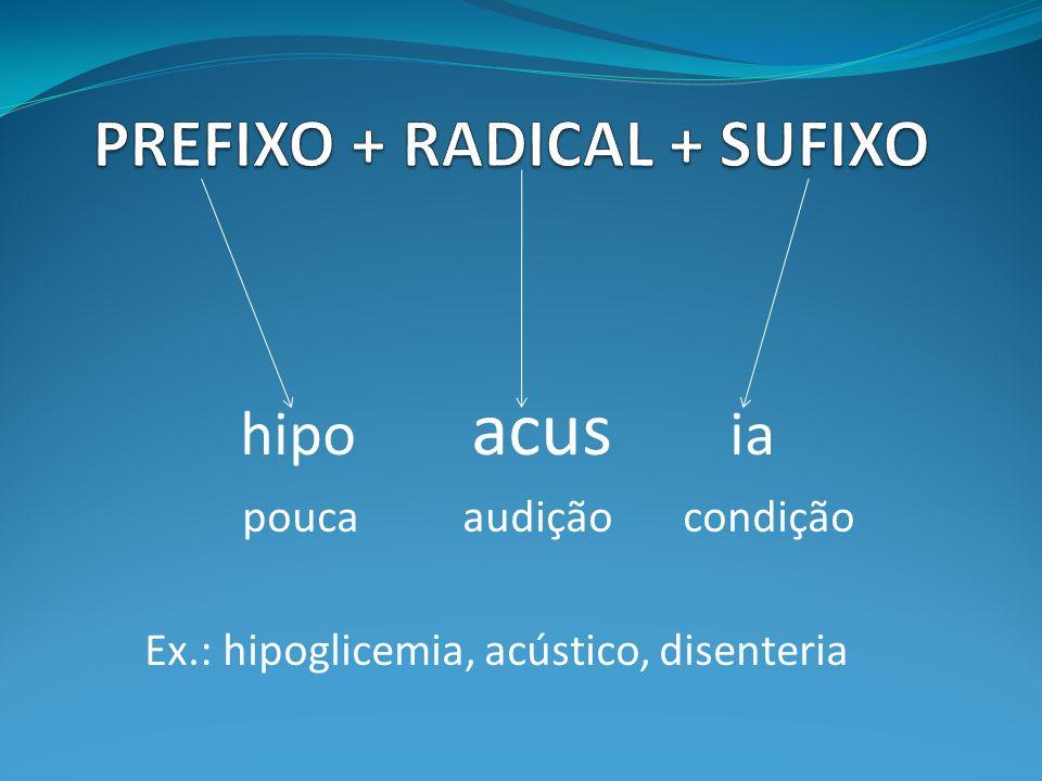 hipo acus ia pouca audição condição Ex.: hipoglicemia, acústico, disenteria