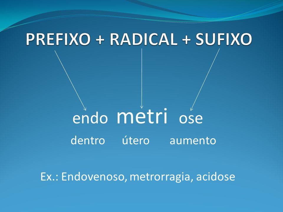 endo metri ose dentro útero aumento Ex.: Endovenoso, metrorragia, acidose