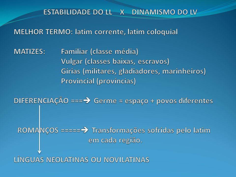 INDO-EUROPEU GALEGO PORTUGUÊSITALIANO PROVENÇAL RÉTICO SARDOROMENO ESPANHOL CATALÃO FRANCÊS ITÁLICOLATIM