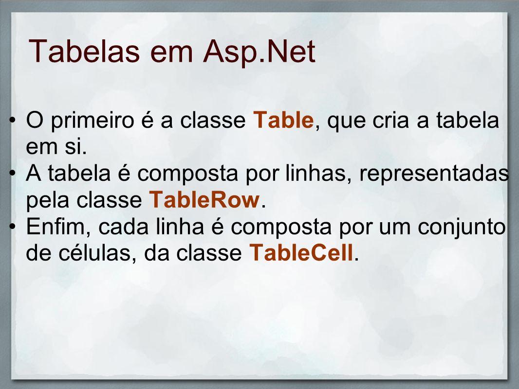 Tabelas em Asp.Net O primeiro é a classe Table, que cria a tabela em si. A tabela é composta por linhas, representadas pela classe TableRow. Enfim, ca