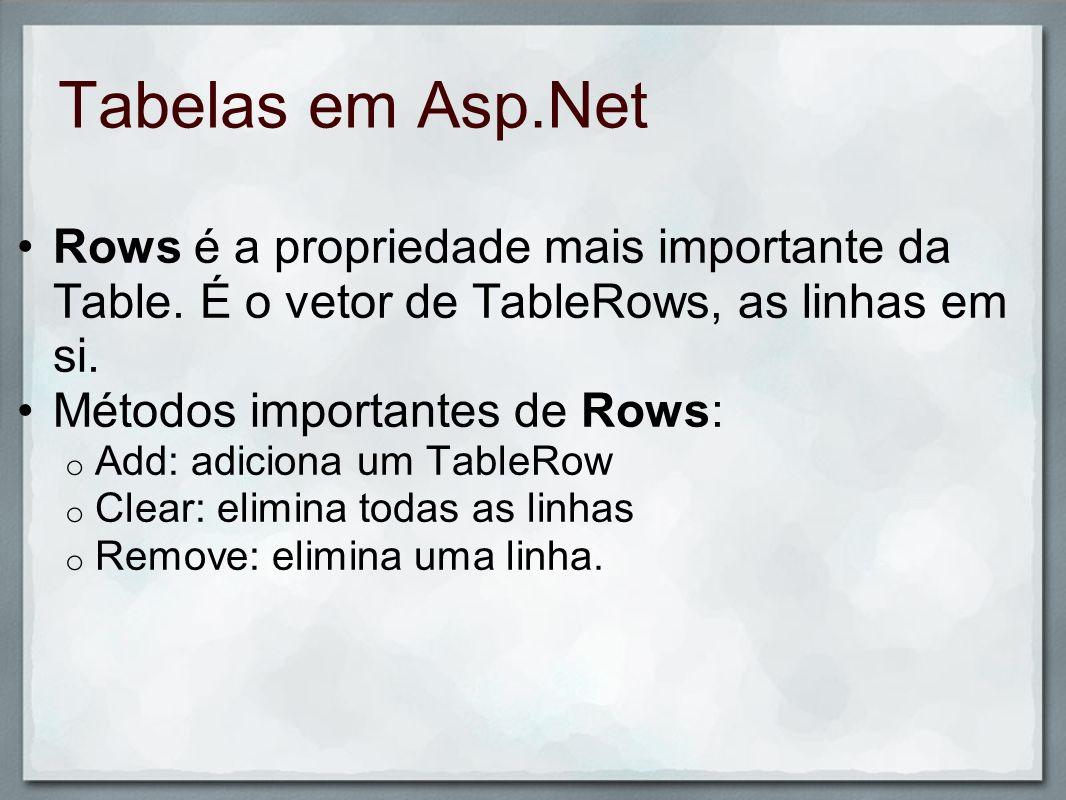 Tabelas em Asp.Net Rows é a propriedade mais importante da Table. É o vetor de TableRows, as linhas em si. Métodos importantes de Rows: o Add: adicion