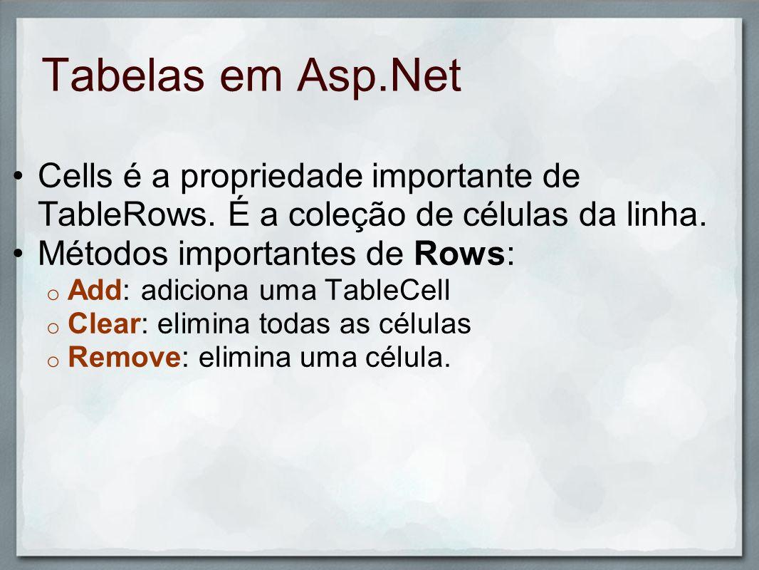 Tabelas em Asp.Net Cells é a propriedade importante de TableRows. É a coleção de células da linha. Métodos importantes de Rows: o Add: adiciona uma Ta