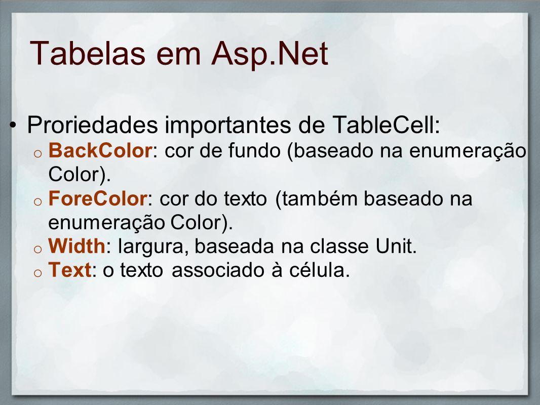 Tabelas em Asp.Net Proriedades importantes de TableCell: o BackColor: cor de fundo (baseado na enumeração Color). o ForeColor: cor do texto (também ba