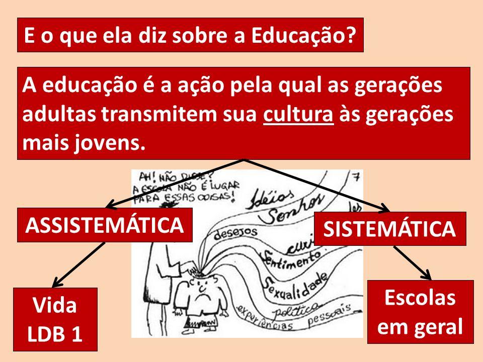 E o que ela diz sobre a Educação? A educação é a ação pela qual as gerações adultas transmitem sua cultura às gerações mais jovens. SISTEMÁTICA ASSIST