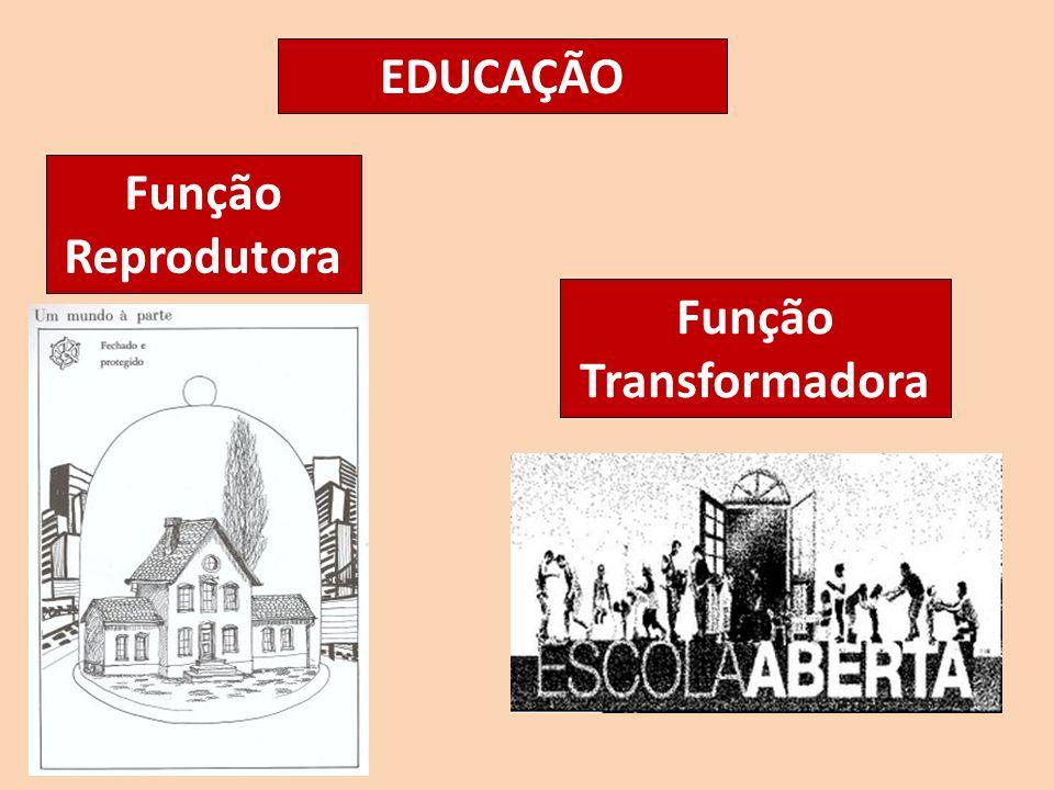 EDUCAÇÃO Função Reprodutora Função Transformadora
