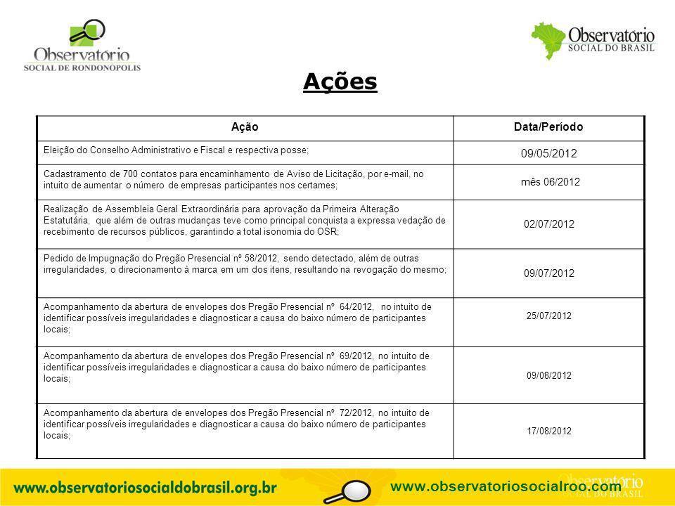 Logo do OS AçãoData/Período Eleição do Conselho Administrativo e Fiscal e respectiva posse; 09/05/2012 Cadastramento de 700 contatos para encaminhamen