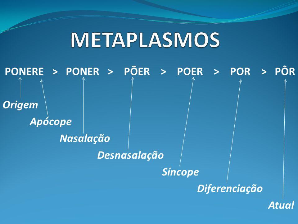 PONERE > PONER > PÕER > POER > POR > PÔR Origem Apócope Nasalação Desnasalação Síncope Diferenciação Atual