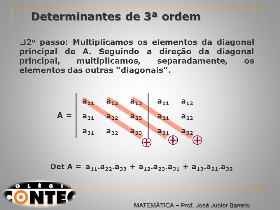 Prof. Jorge Determinantes de 3ª ordem 2 o passo: Multiplicamos os elementos da diagonal principal de A. Seguindo a direção da diagonal principal, mult
