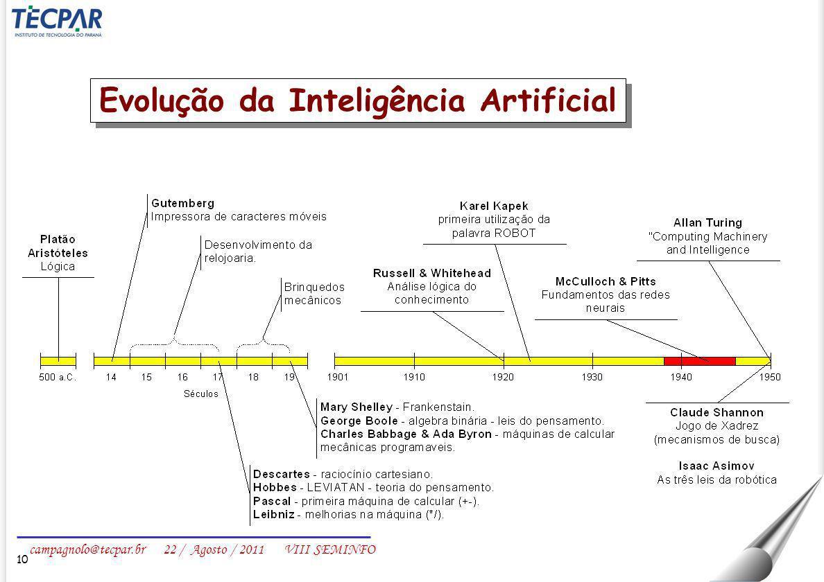 campagnolo@tecpar.br 22 / Agosto / 2011 VIII SEMINFO Evolução da Inteligência Artificial 10