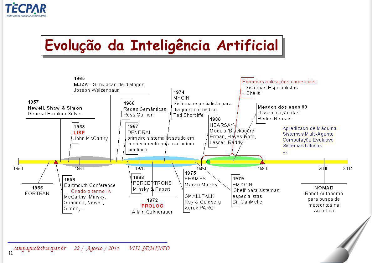 campagnolo@tecpar.br 22 / Agosto / 2011 VIII SEMINFO Evolução da Inteligência Artificial 11