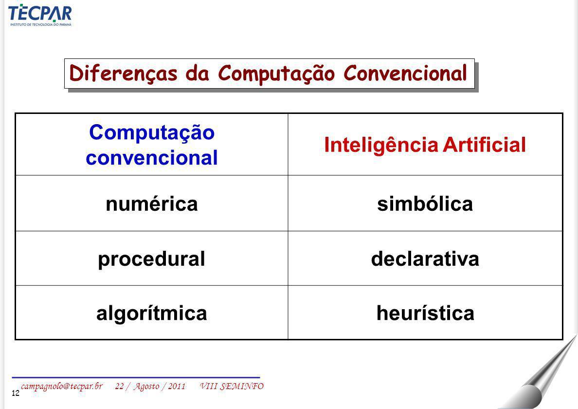 campagnolo@tecpar.br 22 / Agosto / 2011 VIII SEMINFO Computação convencional Inteligência Artificial numéricasimbólica proceduraldeclarativa algorítmi
