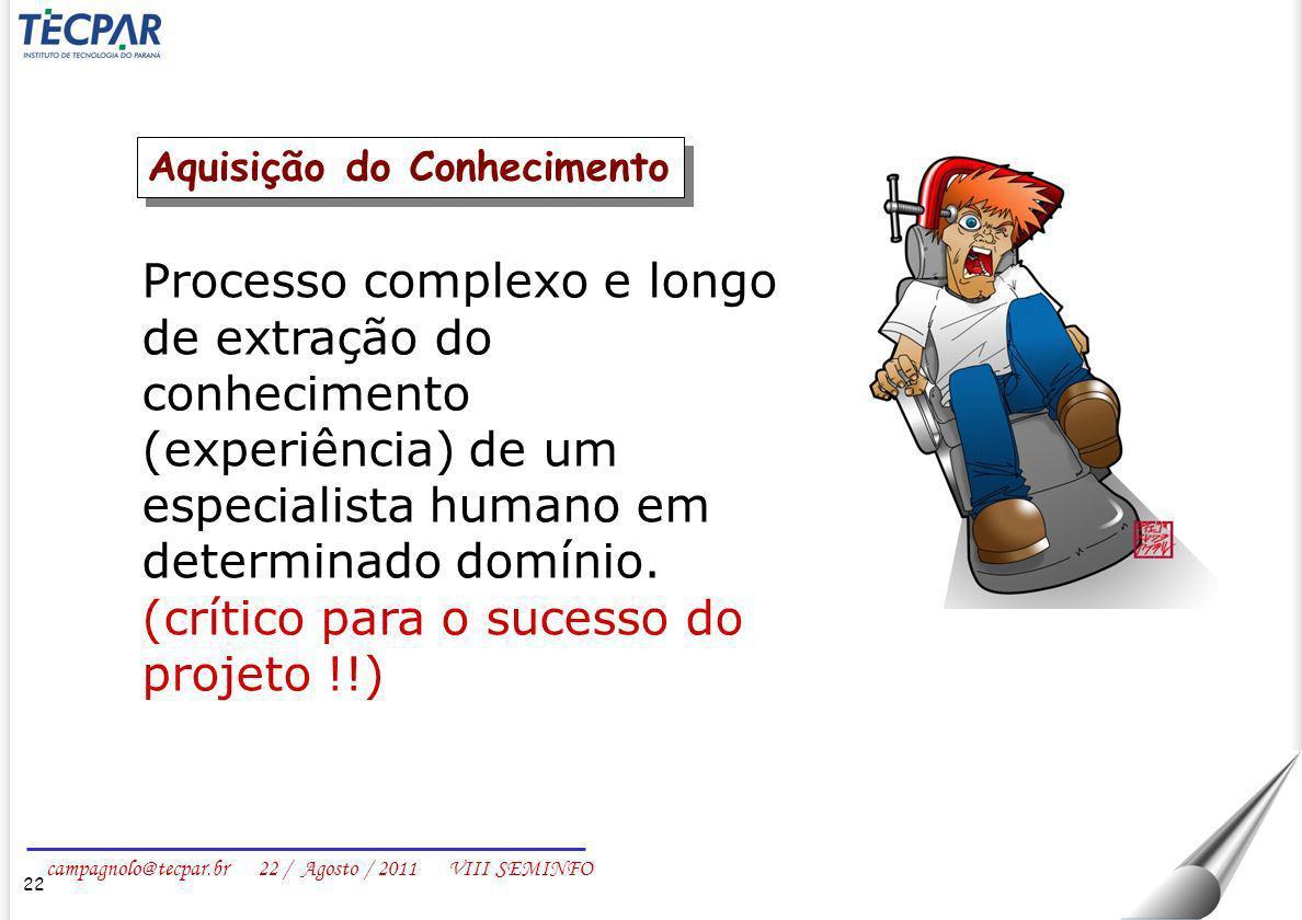 campagnolo@tecpar.br 22 / Agosto / 2011 VIII SEMINFO Processo complexo e longo de extração do conhecimento (experiência) de um especialista humano em