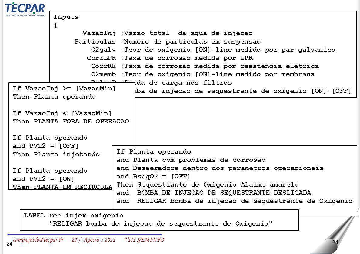 campagnolo@tecpar.br 22 / Agosto / 2011 VIII SEMINFO 24 Inputs { VazaoInj :Vazao total da agua de injecao Particulas :Numero de particulas em suspensa