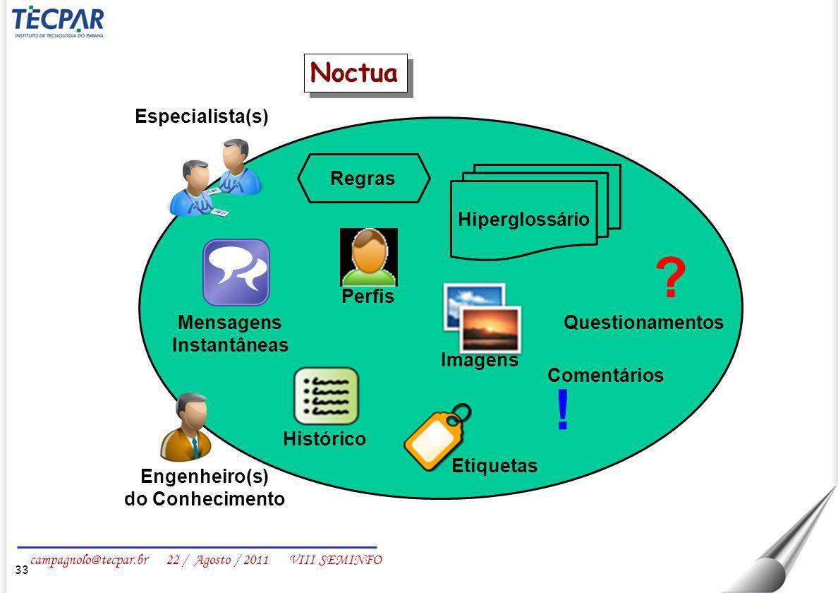 campagnolo@tecpar.br 22 / Agosto / 2011 VIII SEMINFO 33 Regras Hiperglossário Etiquetas ? QuestionamentosMensagens Instantâneas ! Comentários Imagens